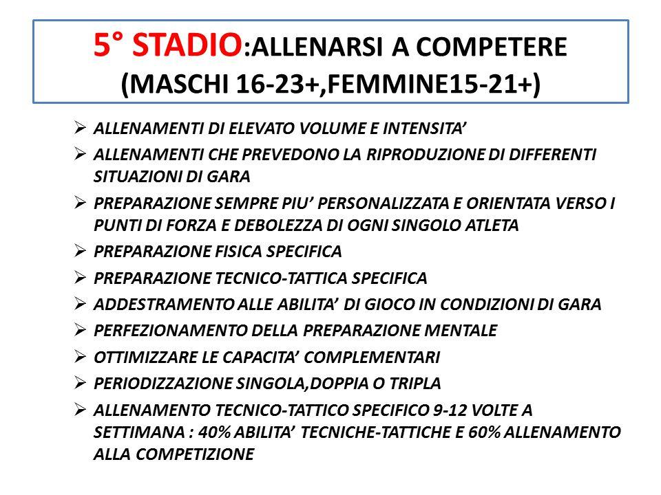 5° STADIO:ALLENARSI A COMPETERE (MASCHI 16-23+,FEMMINE15-21+)