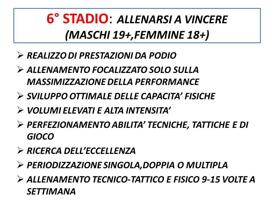 6° STADIO: ALLENARSI A VINCERE (MASCHI 19+,FEMMINE 18+)