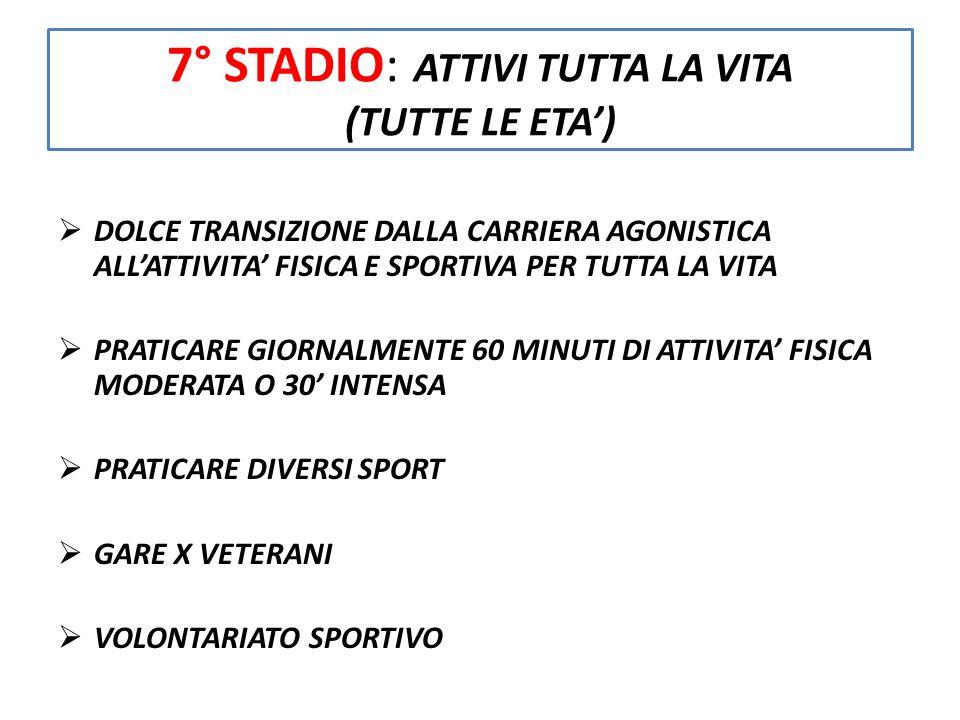 7° STADIO: ATTIVI TUTTA LA VITA (TUTTE LE ETA')