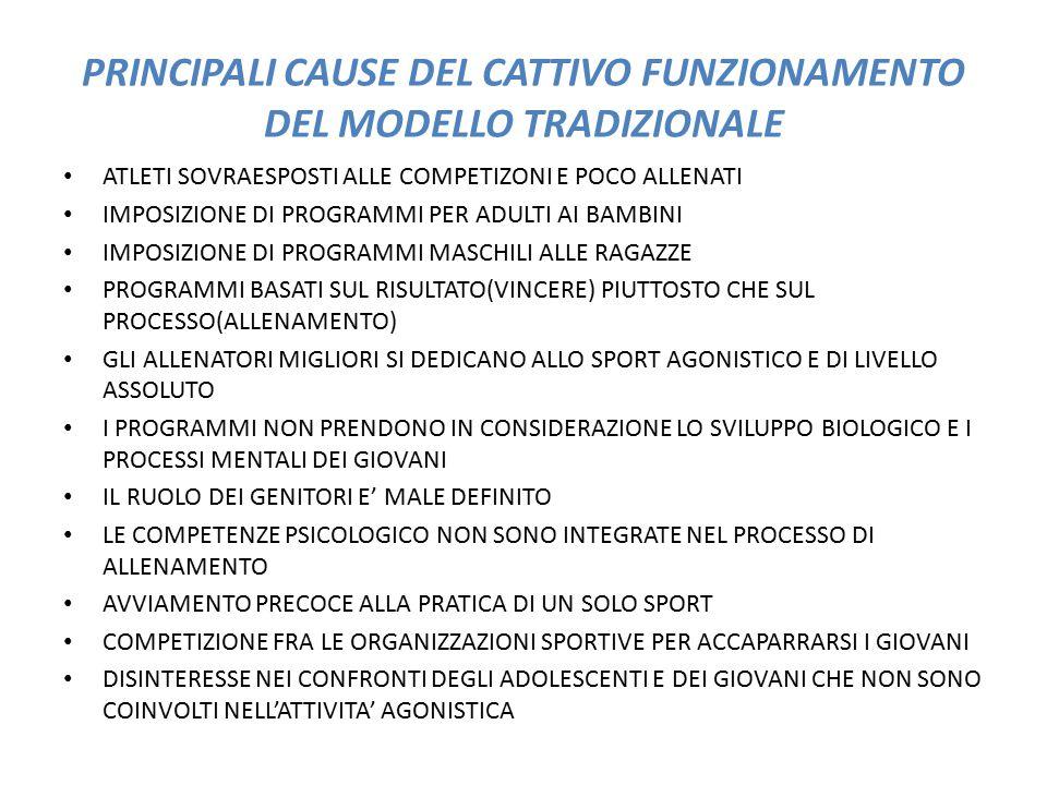 PRINCIPALI CAUSE DEL CATTIVO FUNZIONAMENTO DEL MODELLO TRADIZIONALE