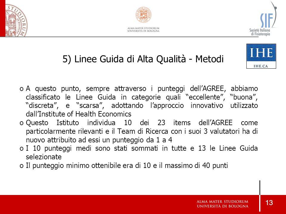 5) Linee Guida di Alta Qualità - Metodi