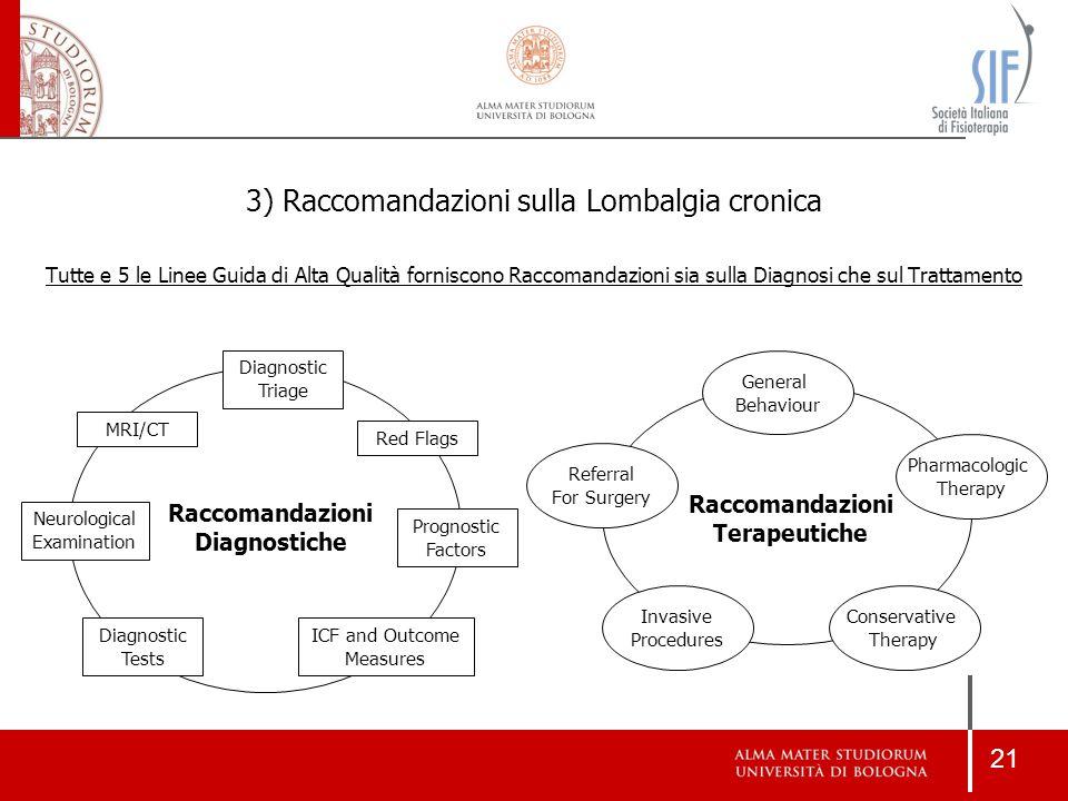 3) Raccomandazioni sulla Lombalgia cronica