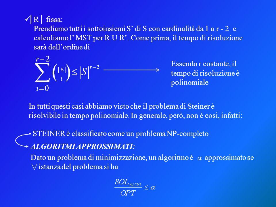 Prendiamo tutti i sottoinsiemi S' di S con cardinalità da 1 a r - 2 e