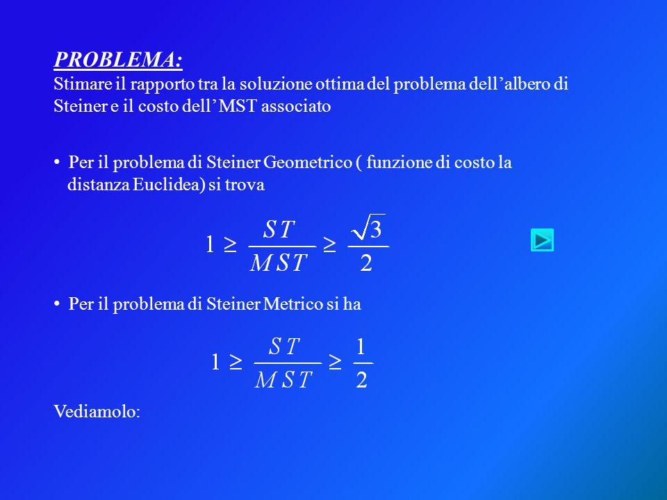 PROBLEMA: Stimare il rapporto tra la soluzione ottima del problema dell'albero di Steiner e il costo dell' MST associato.