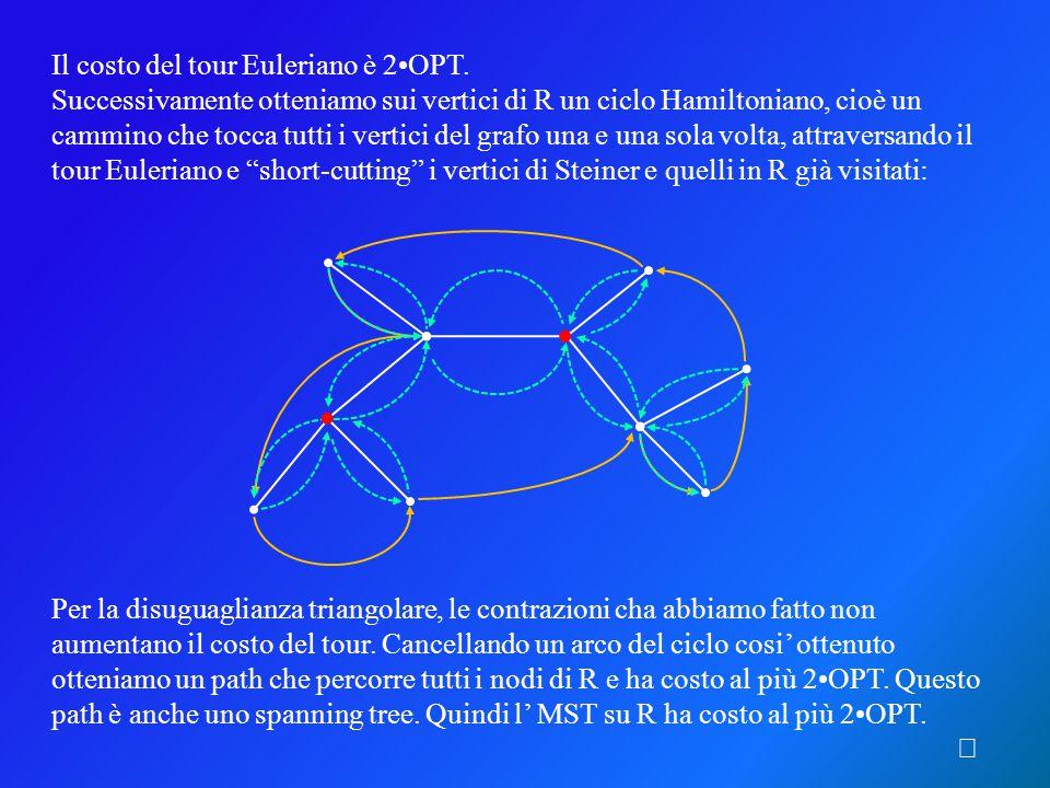 . . Il costo del tour Euleriano è 2•OPT.