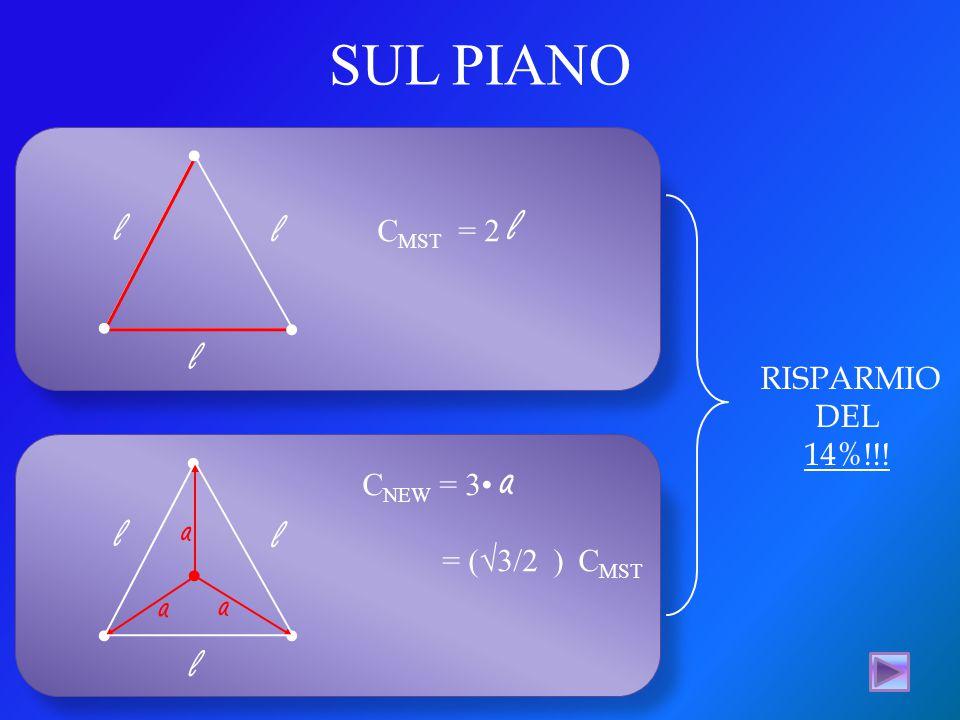 . . . . . . . SUL PIANO l l l a l l a a l CMST = 2 l 14%!!!