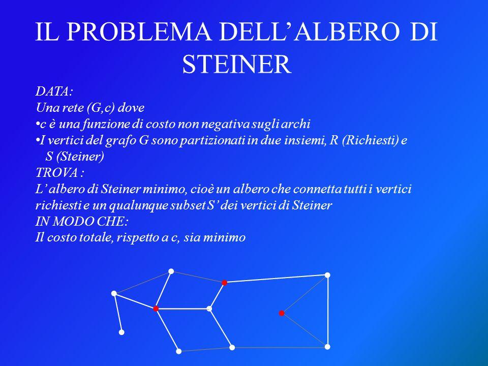 IL PROBLEMA DELL'ALBERO DI STEINER