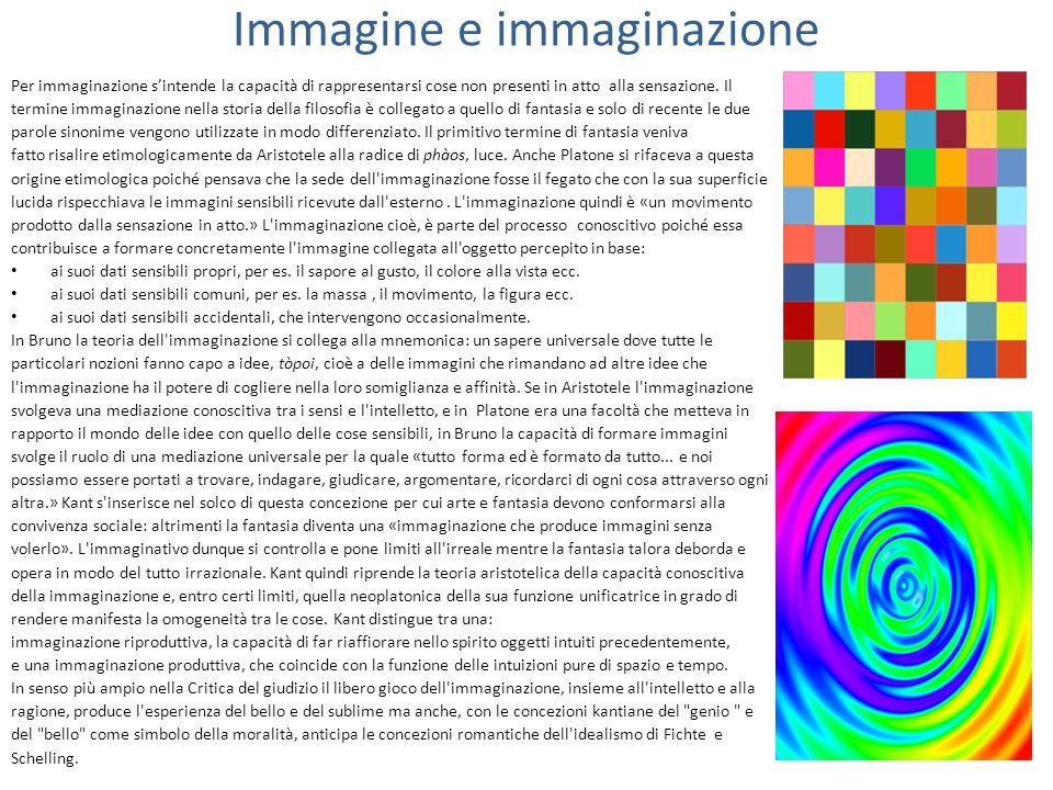 Immagine e immaginazione