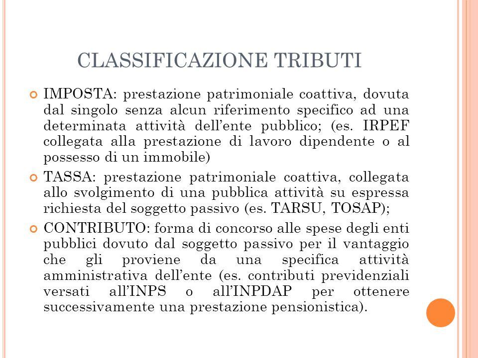 CLASSIFICAZIONE TRIBUTI