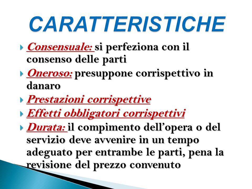 CARATTERISTICHE Consensuale: si perfeziona con il consenso delle parti