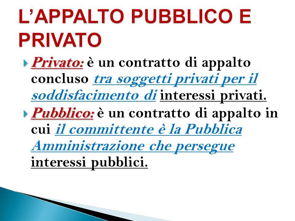 L'APPALTO PUBBLICO E PRIVATO