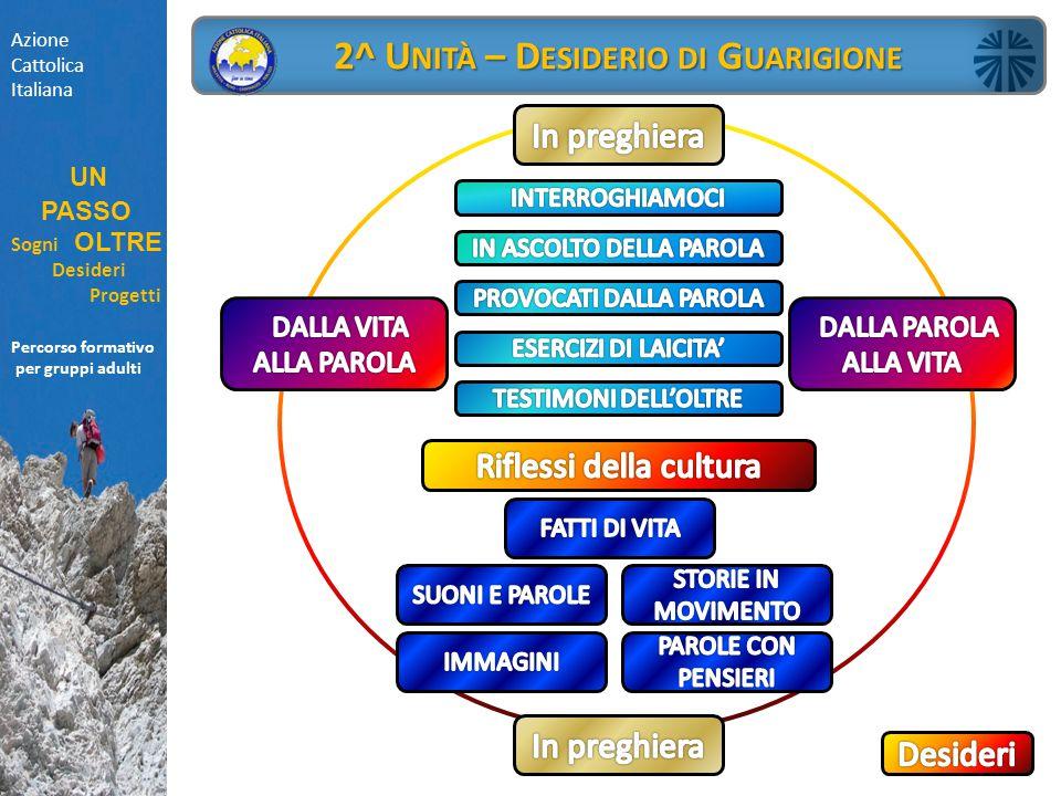 2^ Unità – Desiderio di Guarigione