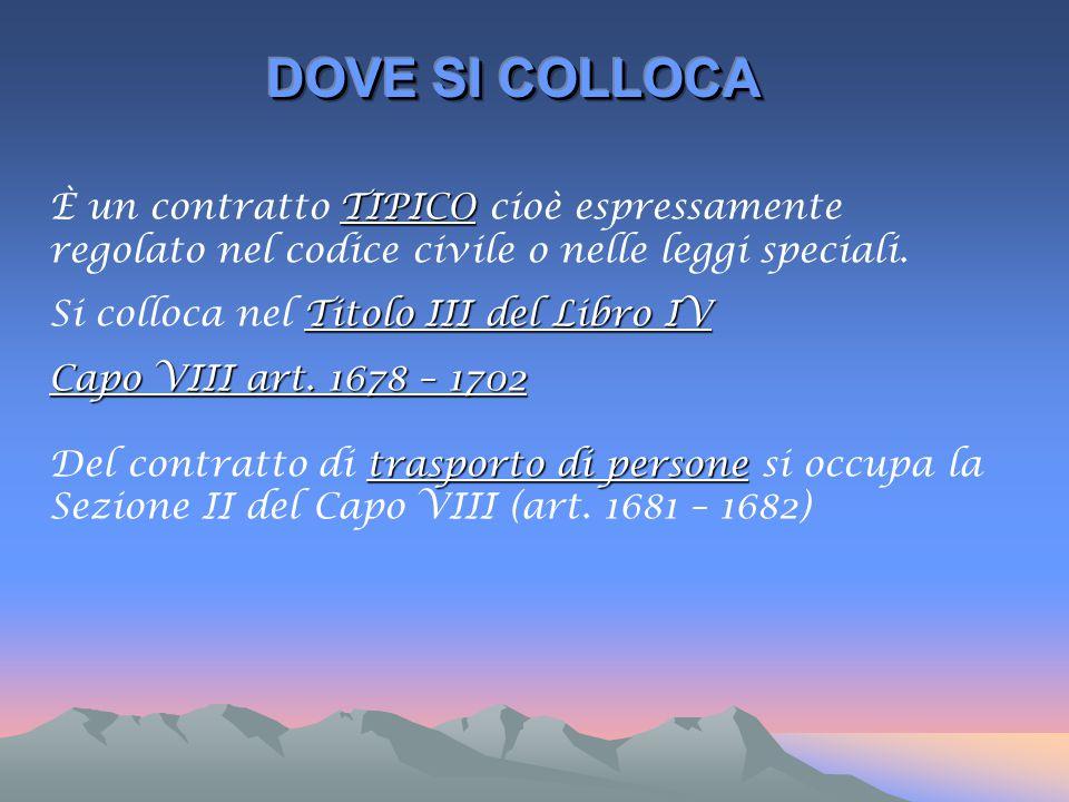 DOVE SI COLLOCA È un contratto TIPICO cioè espressamente regolato nel codice civile o nelle leggi speciali.