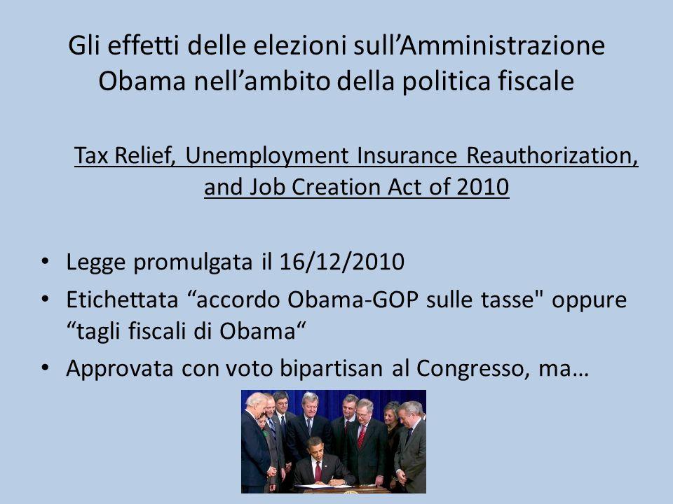 Gli effetti delle elezioni sull'Amministrazione Obama nell'ambito della politica fiscale
