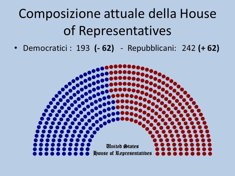 Composizione attuale della House of Representatives