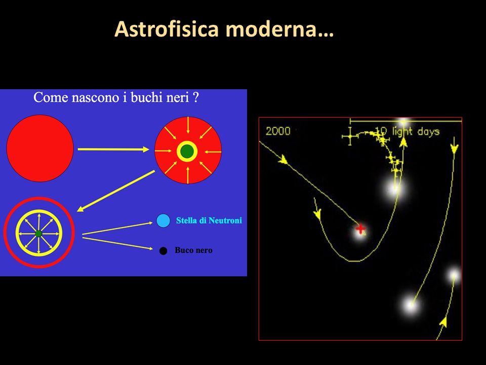 Astrofisica moderna…