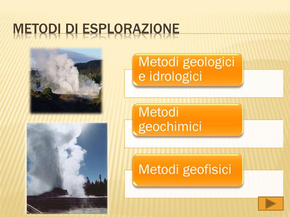 Metodi di esplorazione