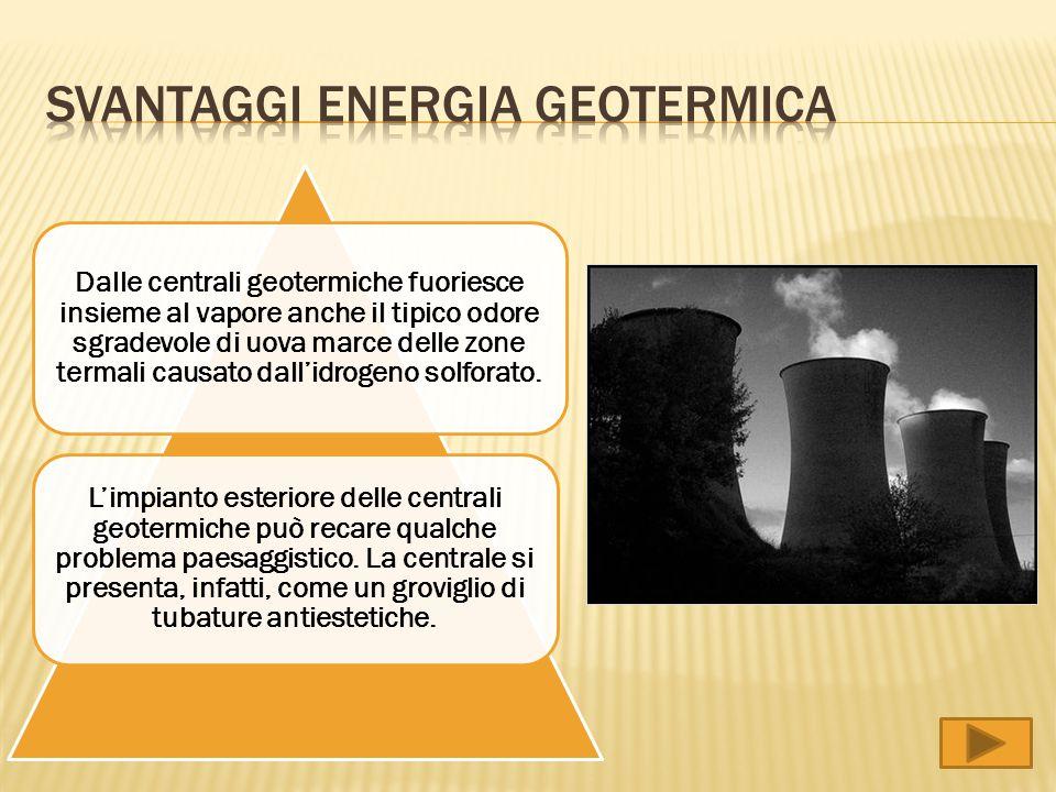 Svantaggi energia geotermica