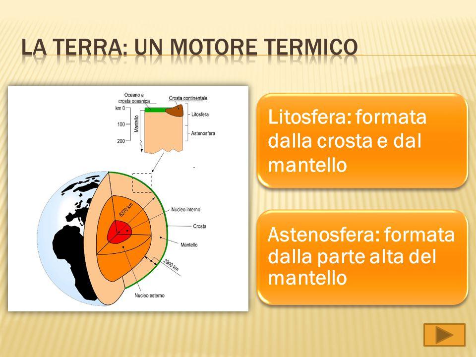 La terra: un motore termico