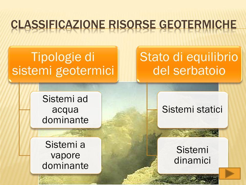 Classificazione risorse geotermiche