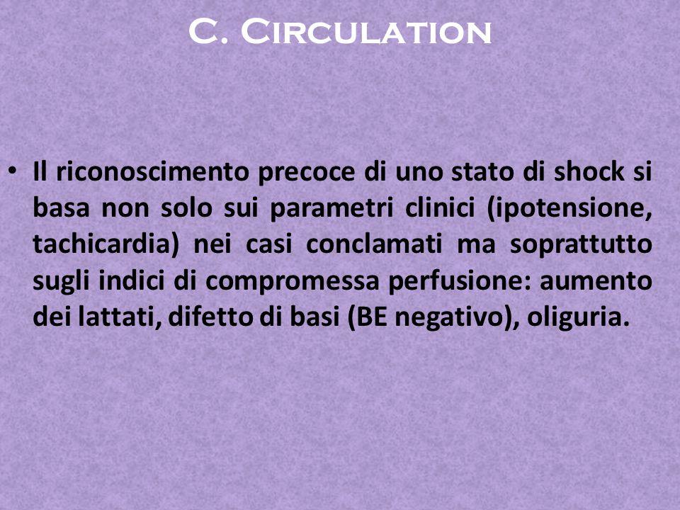 C. Circulation