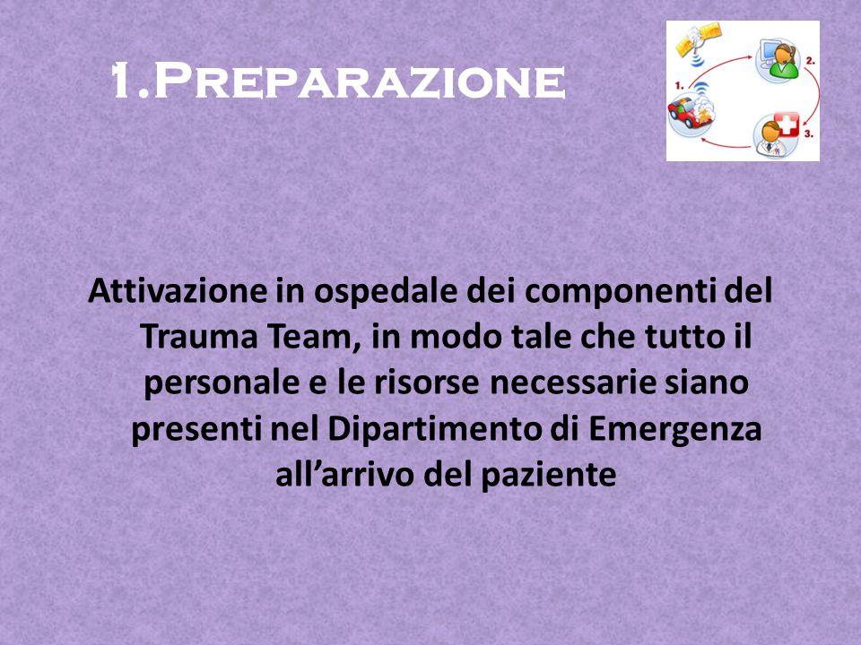 1.Preparazione