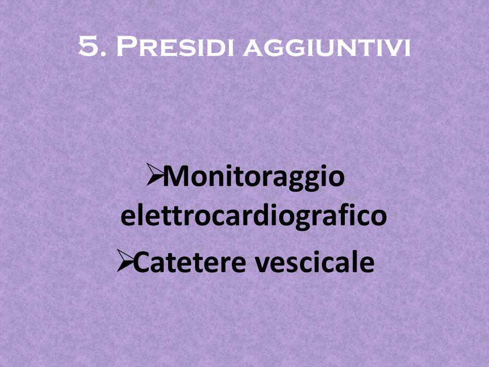 Monitoraggio elettrocardiografico