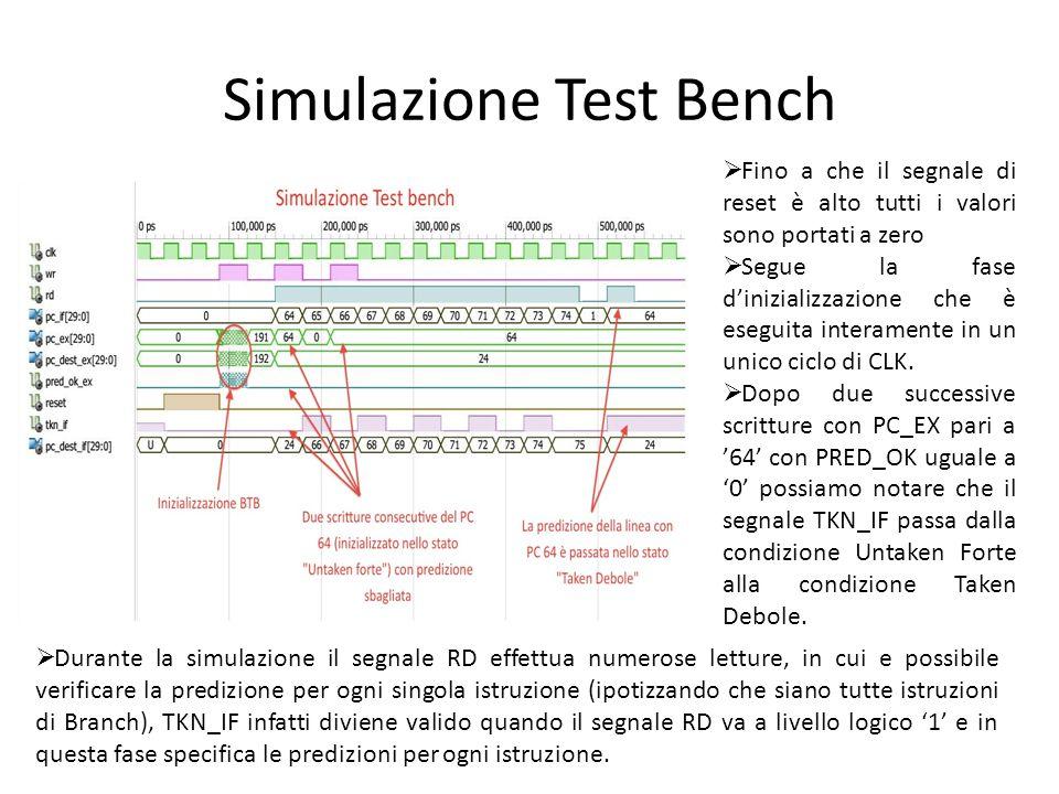 Simulazione Test Bench