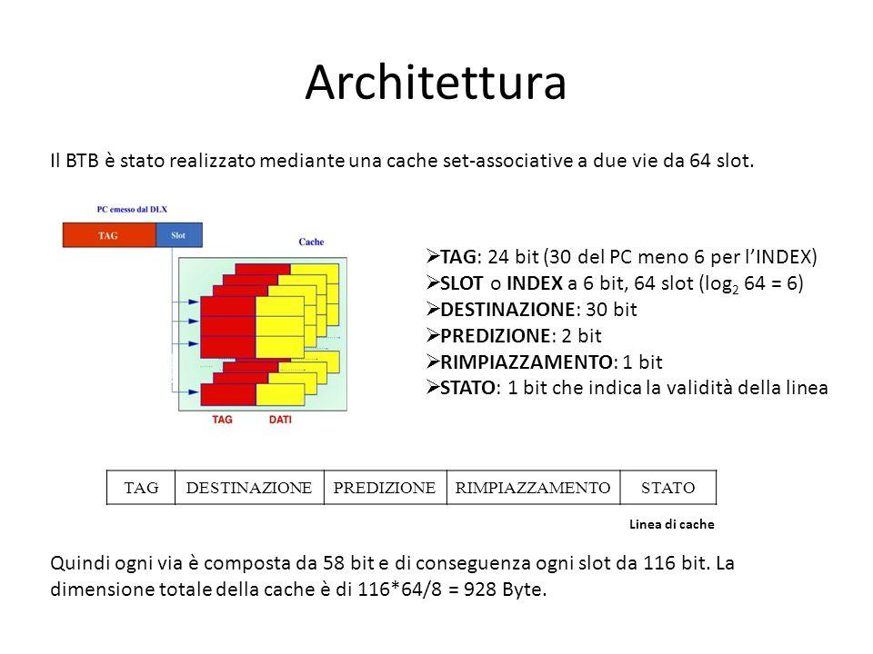 Architettura Il BTB è stato realizzato mediante una cache set-associative a due vie da 64 slot. TAG: 24 bit (30 del PC meno 6 per l'INDEX)