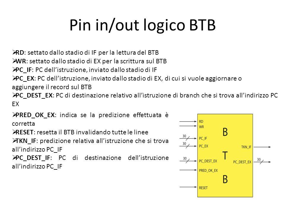 Pin in/out logico BTB RD: settato dallo stadio di IF per la lettura del BTB. WR: settato dallo stadio di EX per la scrittura sul BTB.
