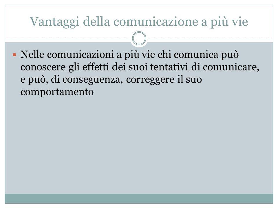 Vantaggi della comunicazione a più vie
