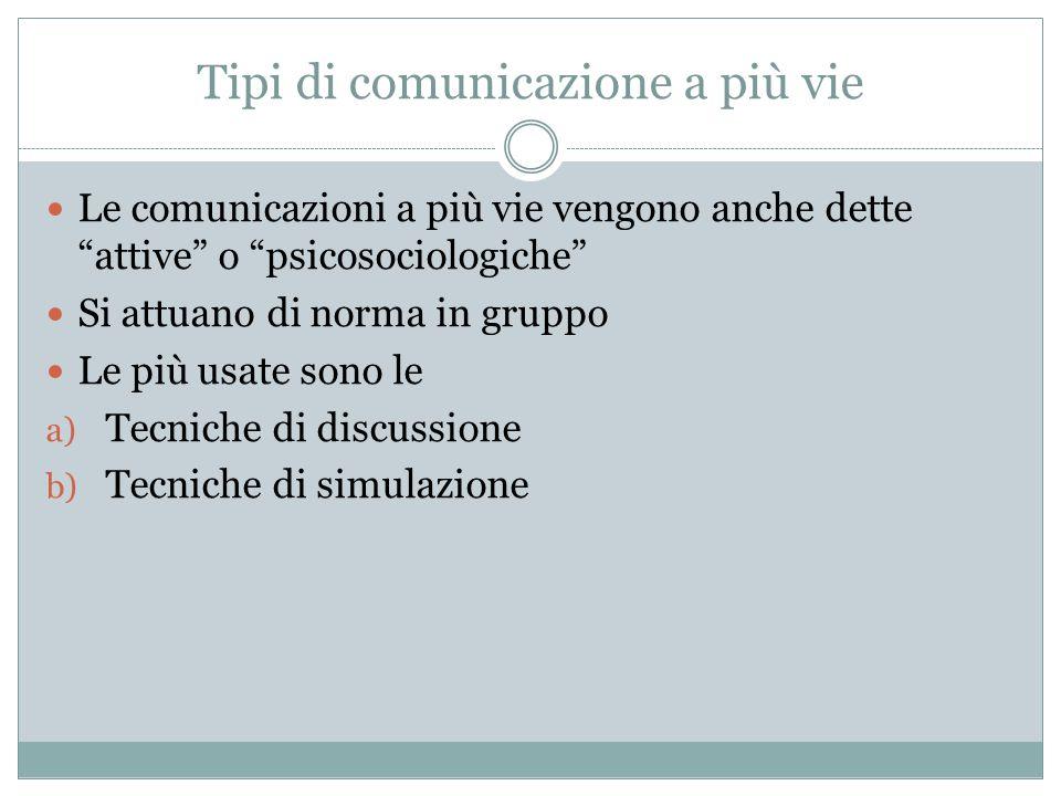 Tipi di comunicazione a più vie