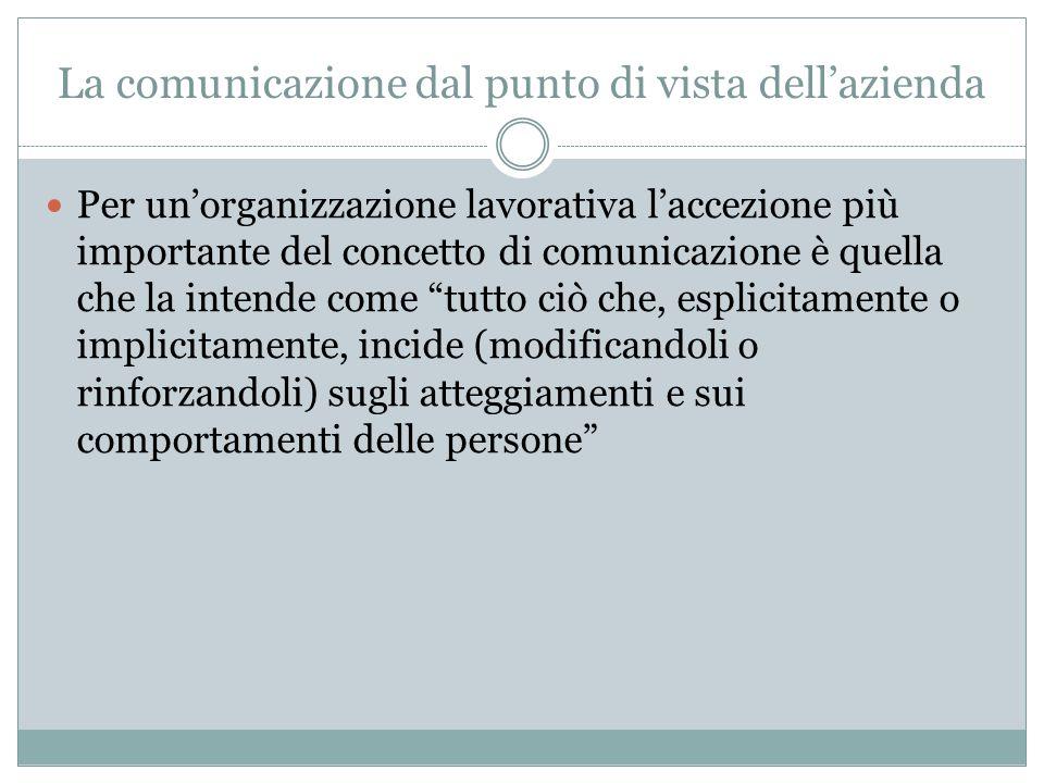 La comunicazione dal punto di vista dell'azienda