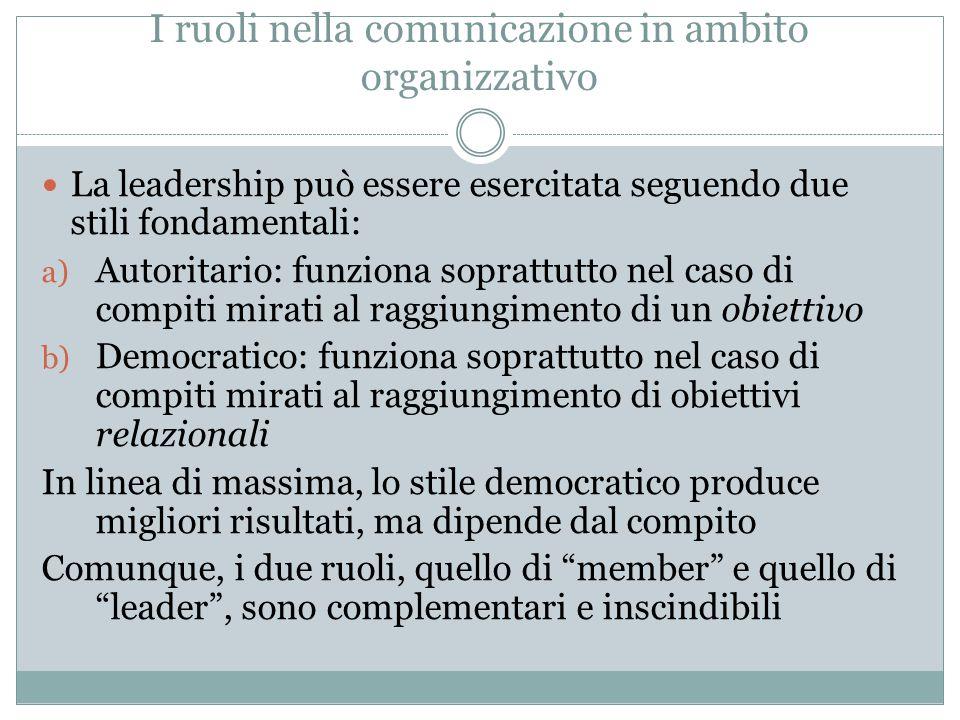 I ruoli nella comunicazione in ambito organizzativo