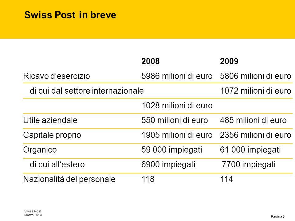Swiss Post in breve 2008 2009. Ricavo d'esercizio 5986 milioni di euro 5806 milioni di euro.
