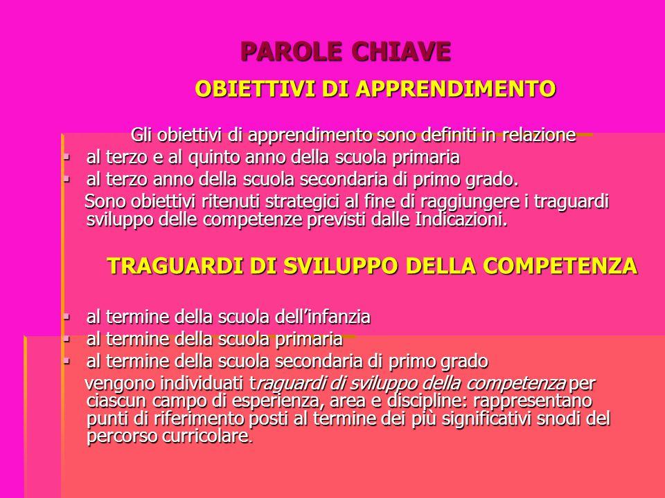 PAROLE CHIAVE TRAGUARDI DI SVILUPPO DELLA COMPETENZA