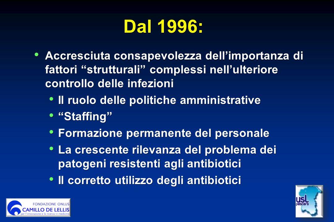 Dal 1996: Accresciuta consapevolezza dell'importanza di fattori strutturali complessi nell'ulteriore controllo delle infezioni.