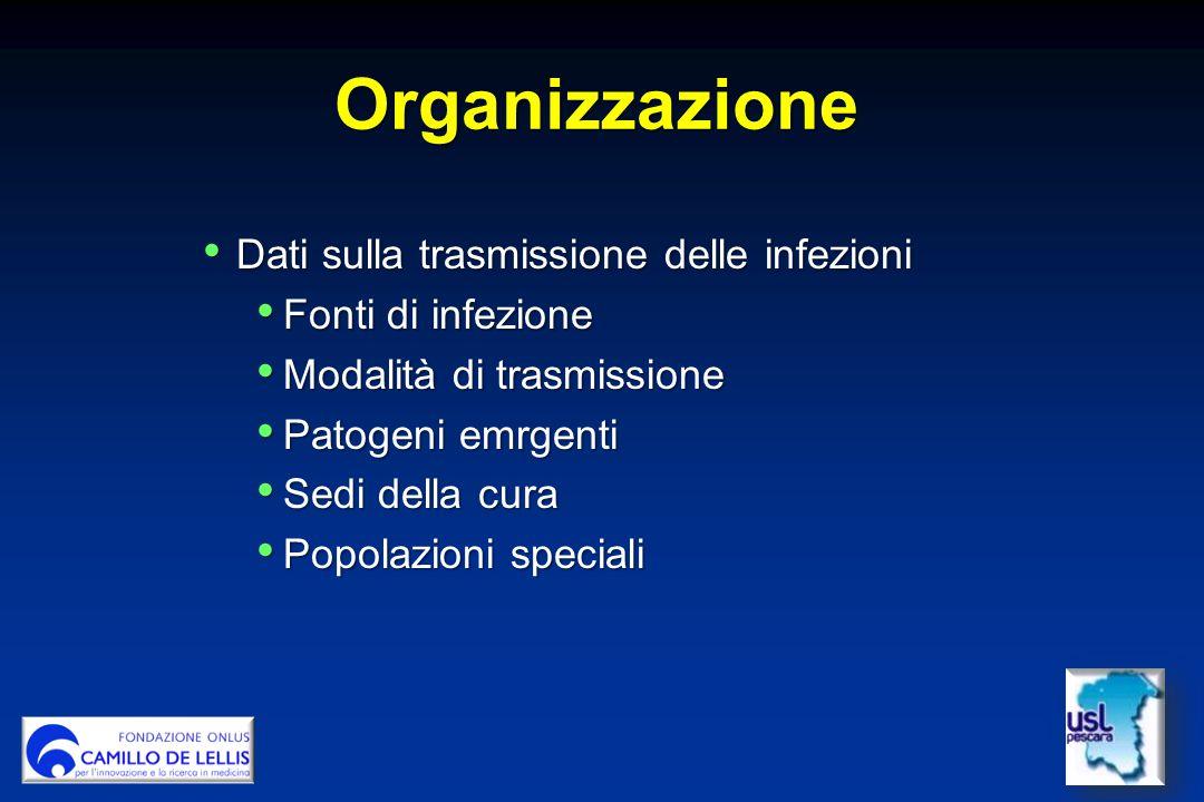 Organizzazione Dati sulla trasmissione delle infezioni