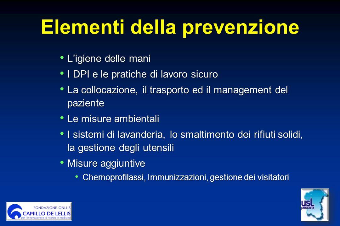 Elementi della prevenzione