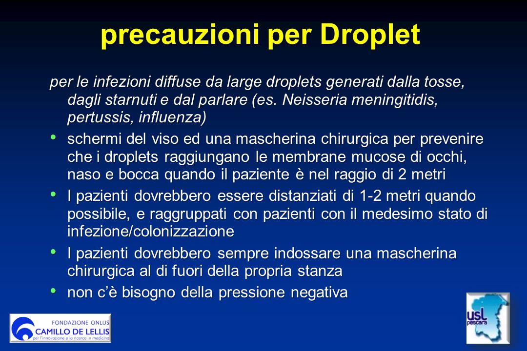 precauzioni per Droplet