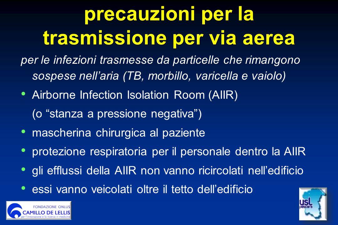 precauzioni per la trasmissione per via aerea
