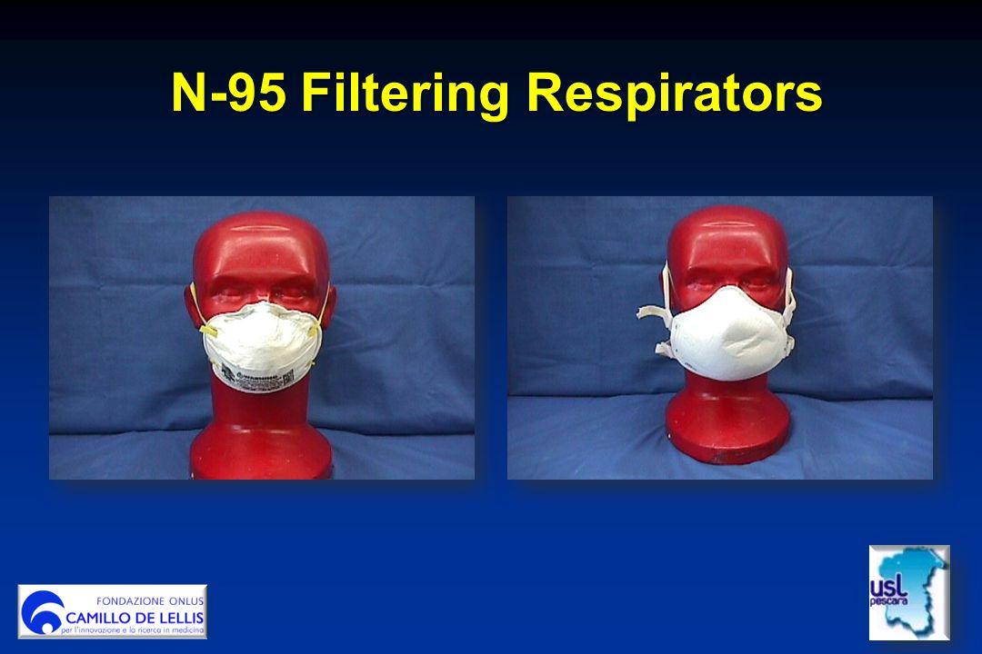 N-95 Filtering Respirators