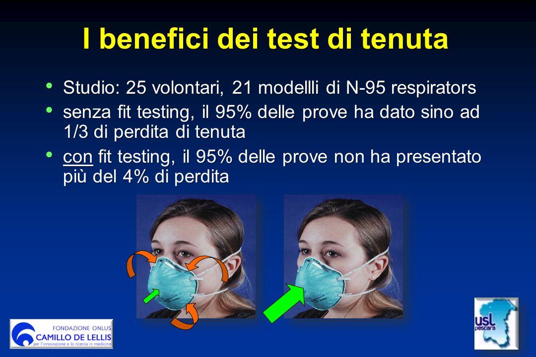 I benefici dei test di tenuta