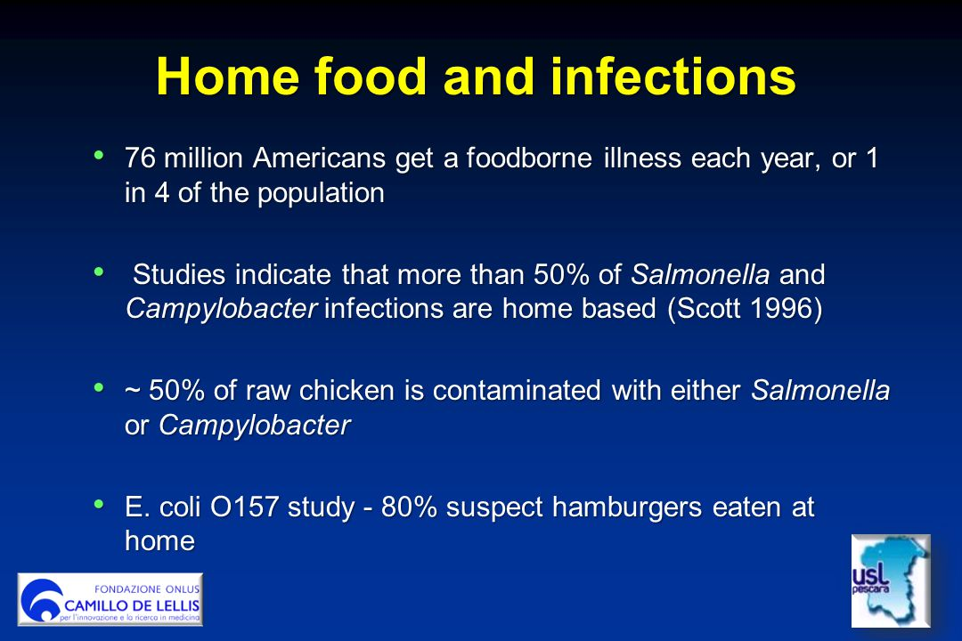 Home food and infections