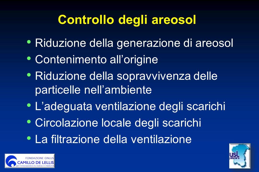 Controllo degli areosol