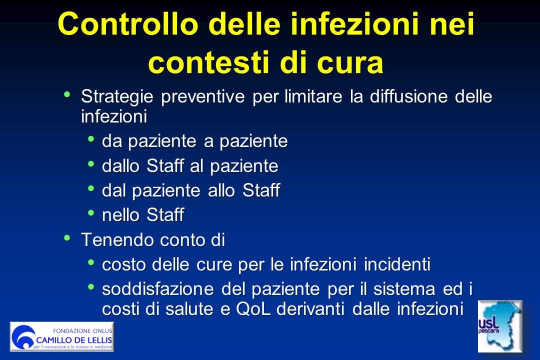 Controllo delle infezioni nei contesti di cura