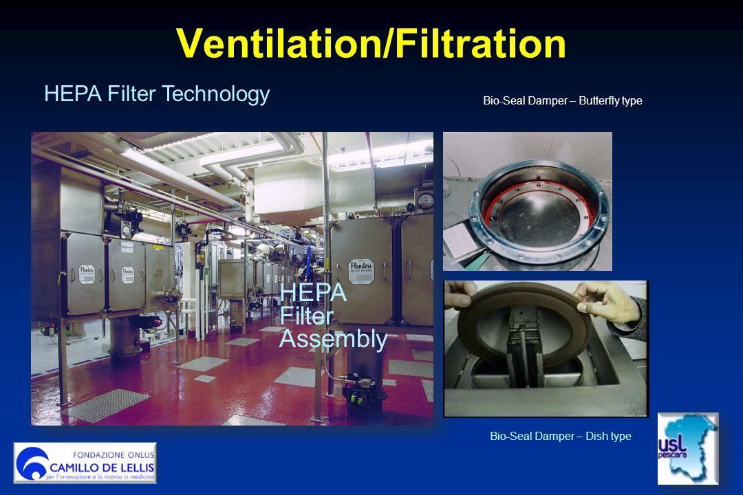 Ventilation/Filtration