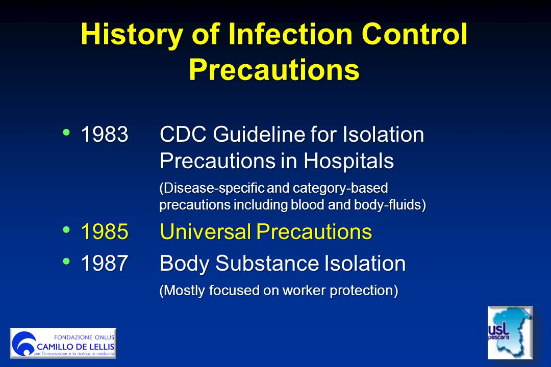 History of Infection Control Precautions
