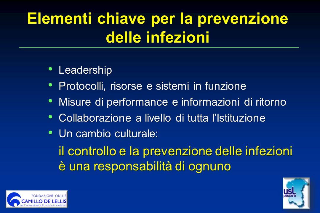 Elementi chiave per la prevenzione delle infezioni