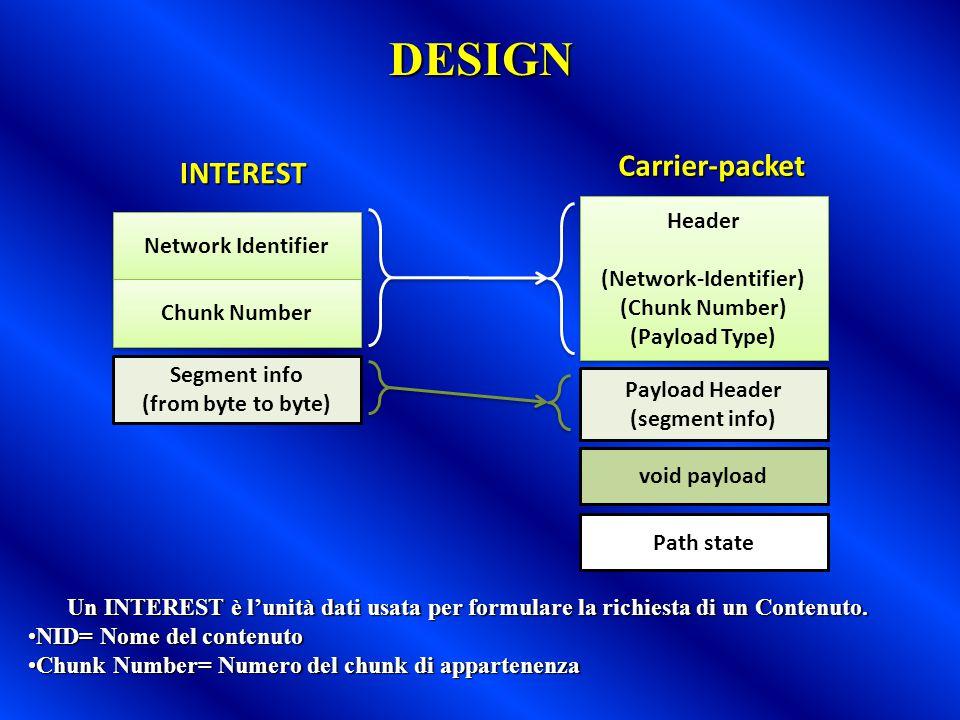 (Network-Identifier)